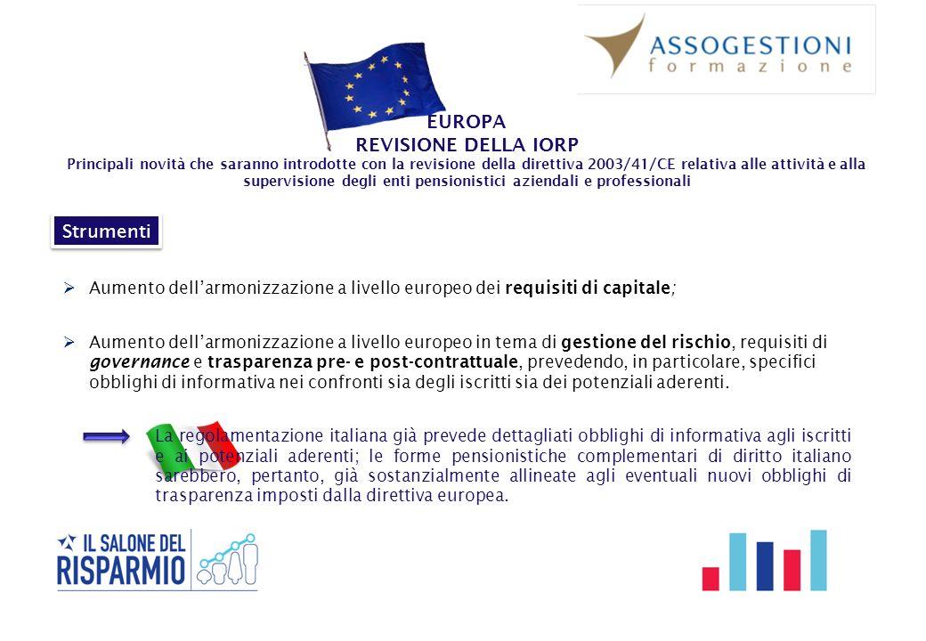 EUROPA REVISIONE DELLA IORP Principali novità che saranno introdotte con la revisione della direttiva 2003/41/CE relativa alle attività e alla supervi