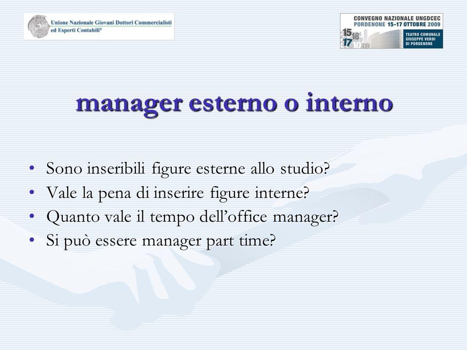 manager esterno o interno Sono inseribili figure esterne allo studio Sono inseribili figure esterne allo studio.