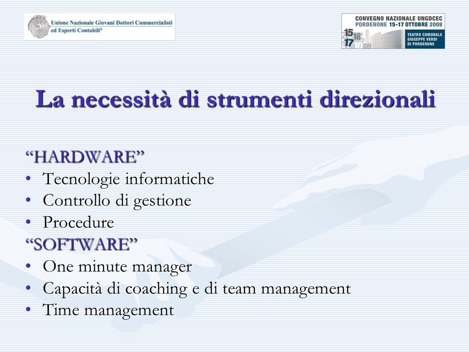 """La necessità di strumenti direzionali """"HARDWARE"""" Tecnologie informaticheTecnologie informatiche Controllo di gestioneControllo di gestione ProcedurePr"""