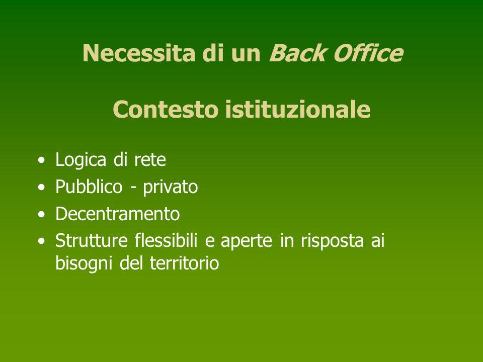 Necessita di un Back Office Contesto istituzionale Logica di rete Pubblico - privato Decentramento Strutture flessibili e aperte in risposta ai bisogni del territorio
