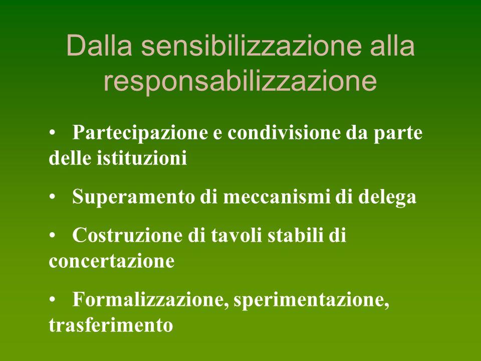 Dalla sensibilizzazione alla responsabilizzazione Partecipazione e condivisione da parte delle istituzioni Superamento di meccanismi di delega Costruzione di tavoli stabili di concertazione Formalizzazione, sperimentazione, trasferimento
