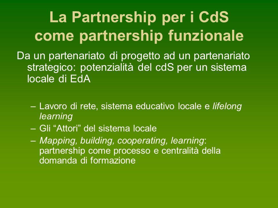 La Partnership per i CdS come partnership funzionale Da un partenariato di progetto ad un partenariato strategico: potenzialità del cdS per un sistema locale di EdA –Lavoro di rete, sistema educativo locale e lifelong learning –Gli Attori del sistema locale –Mapping, building, cooperating, learning: partnership come processo e centralità della domanda di formazione
