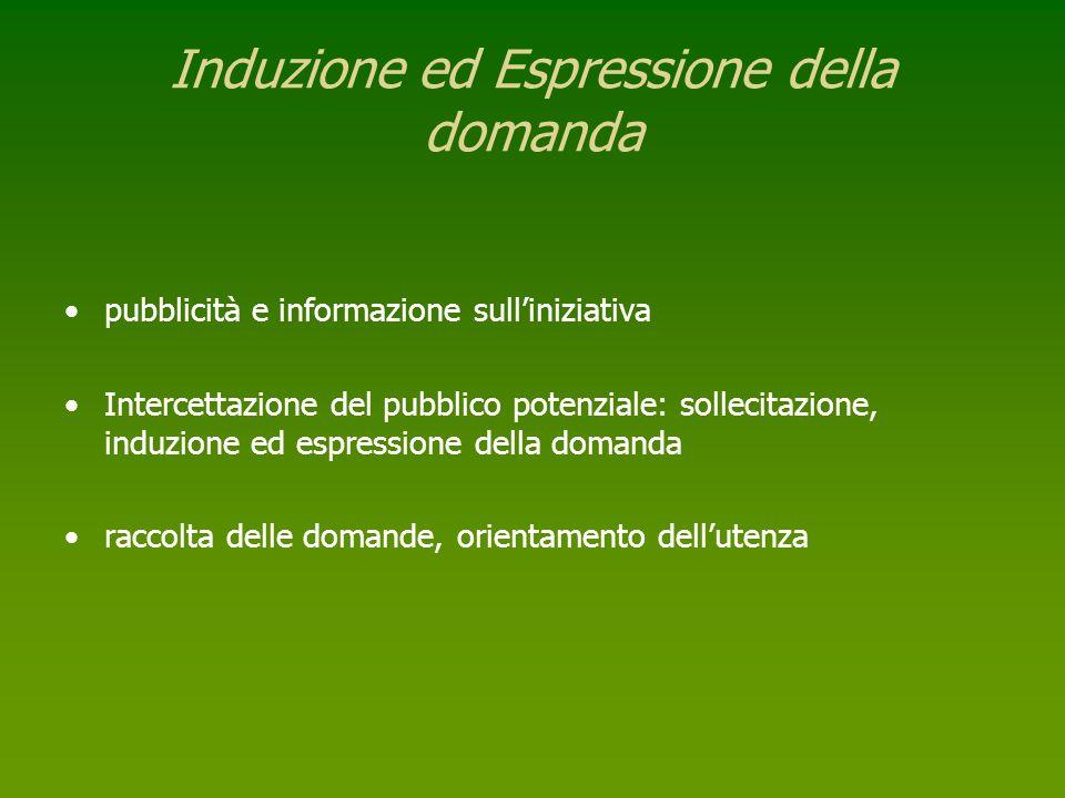 Induzione ed Espressione della domanda pubblicità e informazione sull'iniziativa Intercettazione del pubblico potenziale: sollecitazione, induzione ed espressione della domanda raccolta delle domande, orientamento dell'utenza