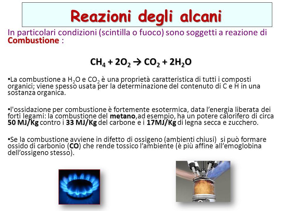 Combustione In particolari condizioni (scintilla o fuoco) sono soggetti a reazione di Combustione : CH 4 + 2O 2 → CO 2 + 2H 2 O La combustione a H 2 O e CO 2 è una proprietà caratteristica di tutti i composti organici; viene spesso usata per la determinazione del contenuto di C e H in una sostanza organica.