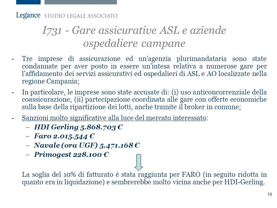 19 I731 - Gare assicurative ASL e aziende ospedaliere campane -Tre imprese di assicurazione ed un'agenzia plurimandataria sono state condannate per aver posto in essere un'intesa relativa a numerose gare per l'affidamento dei servizi assicurativi ed ospedalieri di ASL e AO localizzate nella regione Campania; -In particolare, le imprese sono state accusate di: (i) uso anticoncorrenziale della coassicurazione, (ii) partecipazione coordinata alle gare con offerte economiche sulla base della ripartizione dei lotti, anche tramite il broker in comune; -Sanzioni molto significative alla luce del mercato interessato: –HDI Gerling 5.868.703 € –Faro 2.015.544 € –Navale (ora UGF) 5.471.168 € –Primogest 228.100 € La soglia del 10% di fatturato è stata raggiunta per FARO (in seguito ridotta in quanto era in liquidazione) e sembrerebbe molto vicina anche per HDI-Gerling.