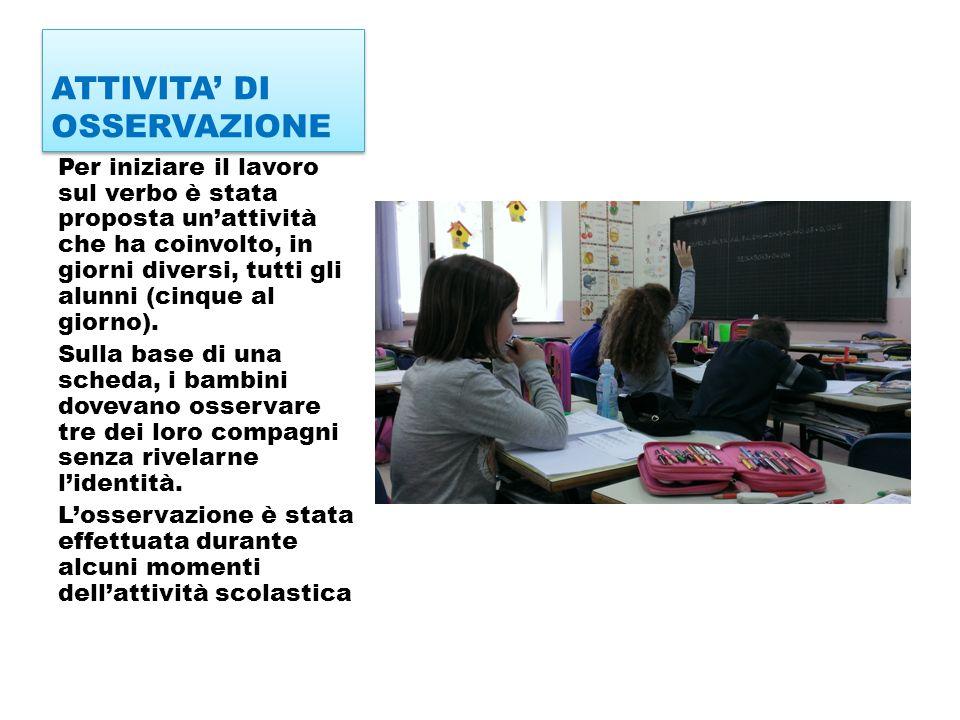 ATTIVITA' DI OSSERVAZIONE Per iniziare il lavoro sul verbo è stata proposta un'attività che ha coinvolto, in giorni diversi, tutti gli alunni (cinque