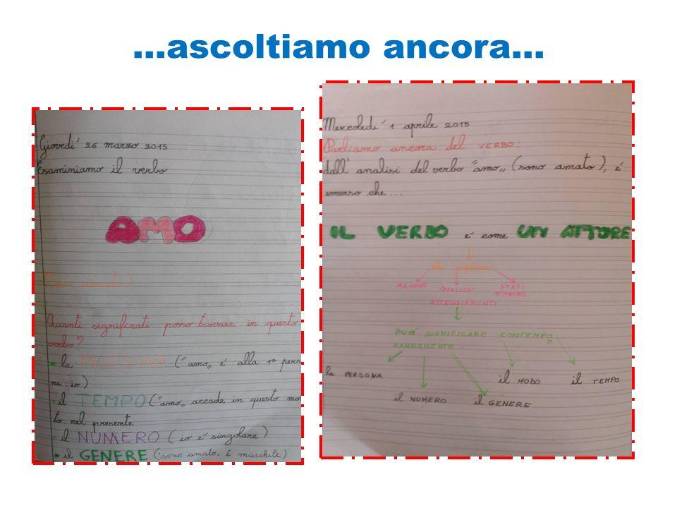 Per scoprire il modo INDICATIVO torniamo a leggere le frasi e i verbi che i bambini hanno scritto sulla scheda di osservazione relativa ai tre compagni di classe…  ALZA LA MANO  E' DISTRATTO  STUDIA  ALZA LA MANO  E' DISTRATTO  STUDIA COME AVVENGONO QUESTI FATTI.