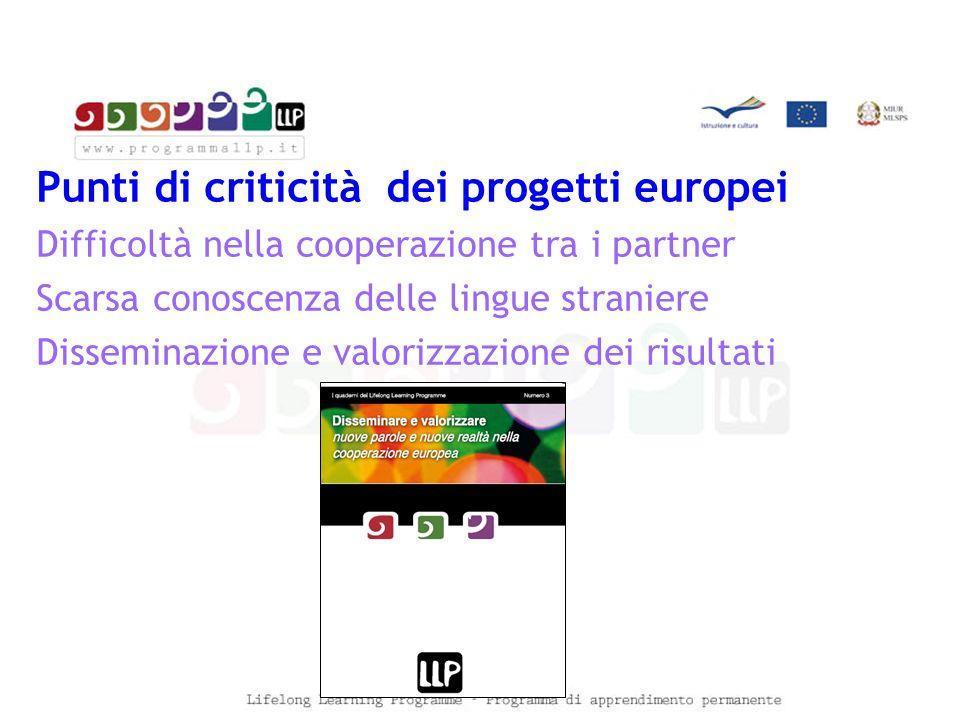 Punti di criticità dei progetti europei Difficoltà nella cooperazione tra i partner Scarsa conoscenza delle lingue straniere Disseminazione e valorizzazione dei risultati