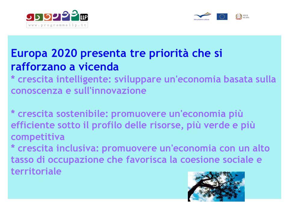 Europa 2020 presenta tre priorità che si rafforzano a vicenda * crescita intelligente: sviluppare un economia basata sulla conoscenza e sull innovazione * crescita sostenibile: promuovere un economia più efficiente sotto il profilo delle risorse, più verde e più competitiva * crescita inclusiva: promuovere un economia con un alto tasso di occupazione che favorisca la coesione sociale e territoriale
