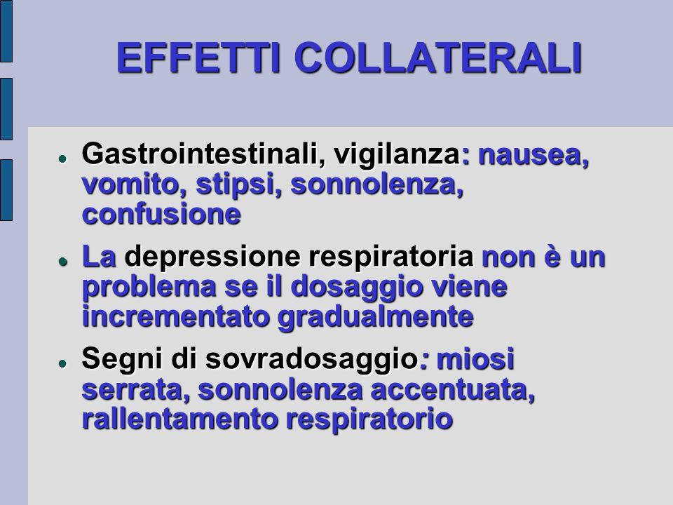 EFFETTI COLLATERALI Gastrointestinali, vigilanza: nausea, vomito, stipsi, sonnolenza, confusione Gastrointestinali, vigilanza: nausea, vomito, stipsi,