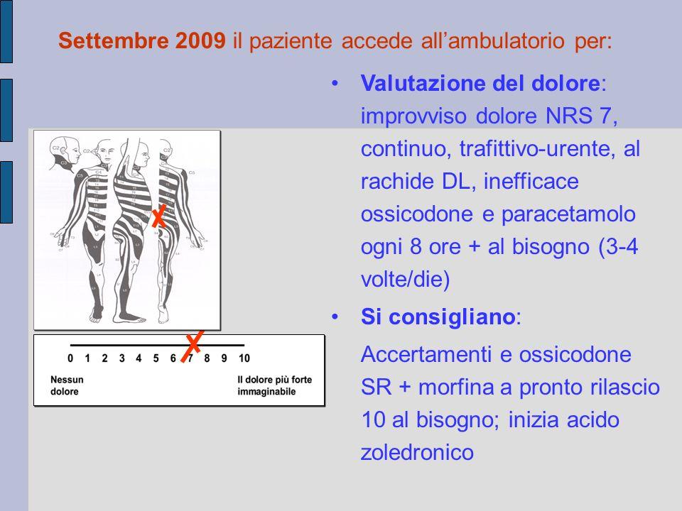 Valutazione del dolore: improvviso dolore NRS 7, continuo, trafittivo-urente, al rachide DL, inefficace ossicodone e paracetamolo ogni 8 ore + al biso
