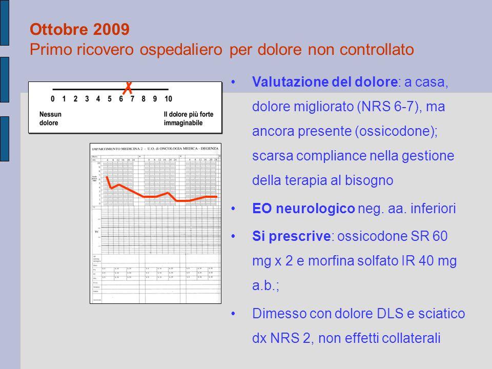 Valutazione del dolore: a casa, dolore migliorato (NRS 6-7), ma ancora presente (ossicodone); scarsa compliance nella gestione della terapia al bisogn