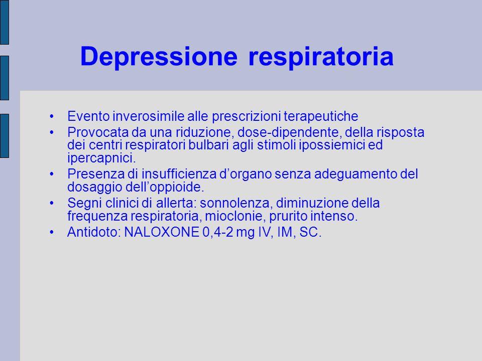 Depressione respiratoria Evento inverosimile alle prescrizioni terapeutiche Provocata da una riduzione, dose-dipendente, della risposta dei centri res