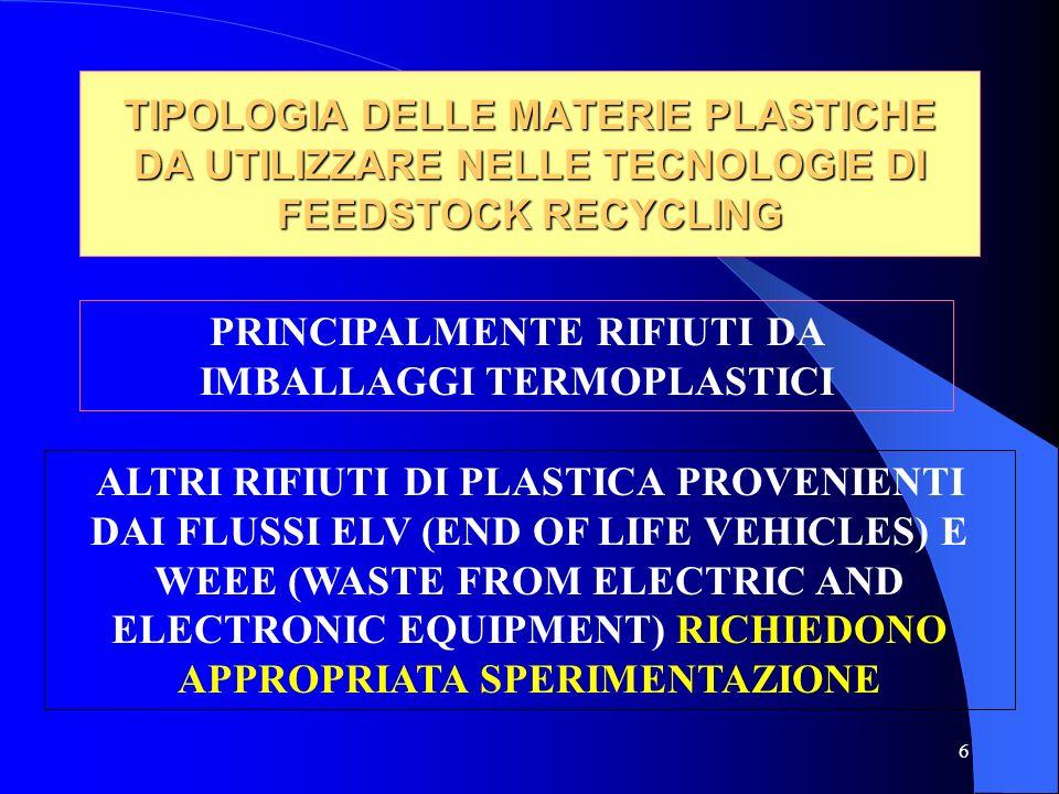 6 TIPOLOGIA DELLE MATERIE PLASTICHE DA UTILIZZARE NELLE TECNOLOGIE DI FEEDSTOCK RECYCLING PRINCIPALMENTE RIFIUTI DA IMBALLAGGI TERMOPLASTICI ALTRI RIFIUTI DI PLASTICA PROVENIENTI DAI FLUSSI ELV (END OF LIFE VEHICLES) E WEEE (WASTE FROM ELECTRIC AND ELECTRONIC EQUIPMENT) RICHIEDONO APPROPRIATA SPERIMENTAZIONE