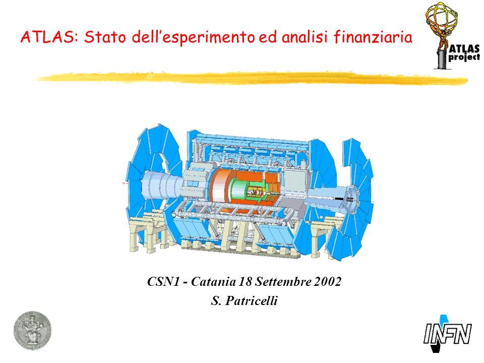 ATLAS: Stato dell'esperimento ed analisi finanziaria CSN1 - Catania 18 Settembre 2002 S. Patricelli