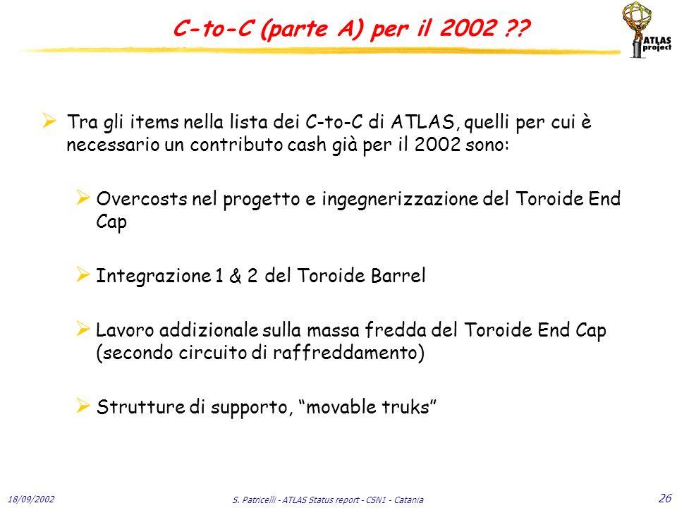 18/09/2002 S. Patricelli - ATLAS Status report - CSN1 - Catania 26 C-to-C (parte A) per il 2002 ?.