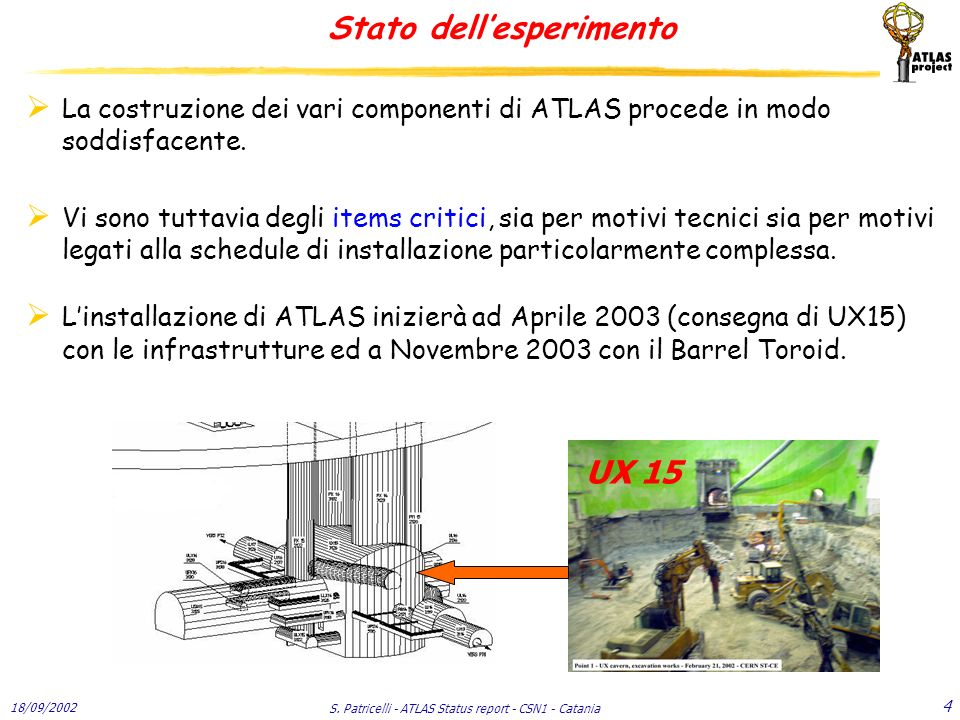 18/09/2002 S.Patricelli - ATLAS Status report - CSN1 - Catania 15 Come si gestiscono  MoU (art.
