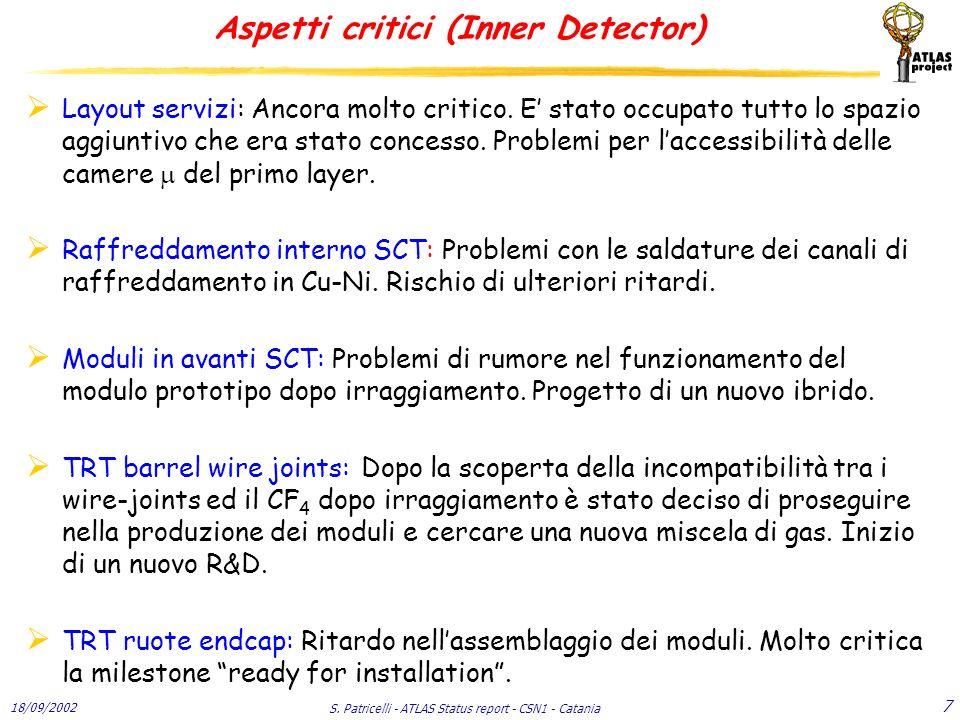 18/09/2002 S.Patricelli - ATLAS Status report - CSN1 - Catania 28 Art.