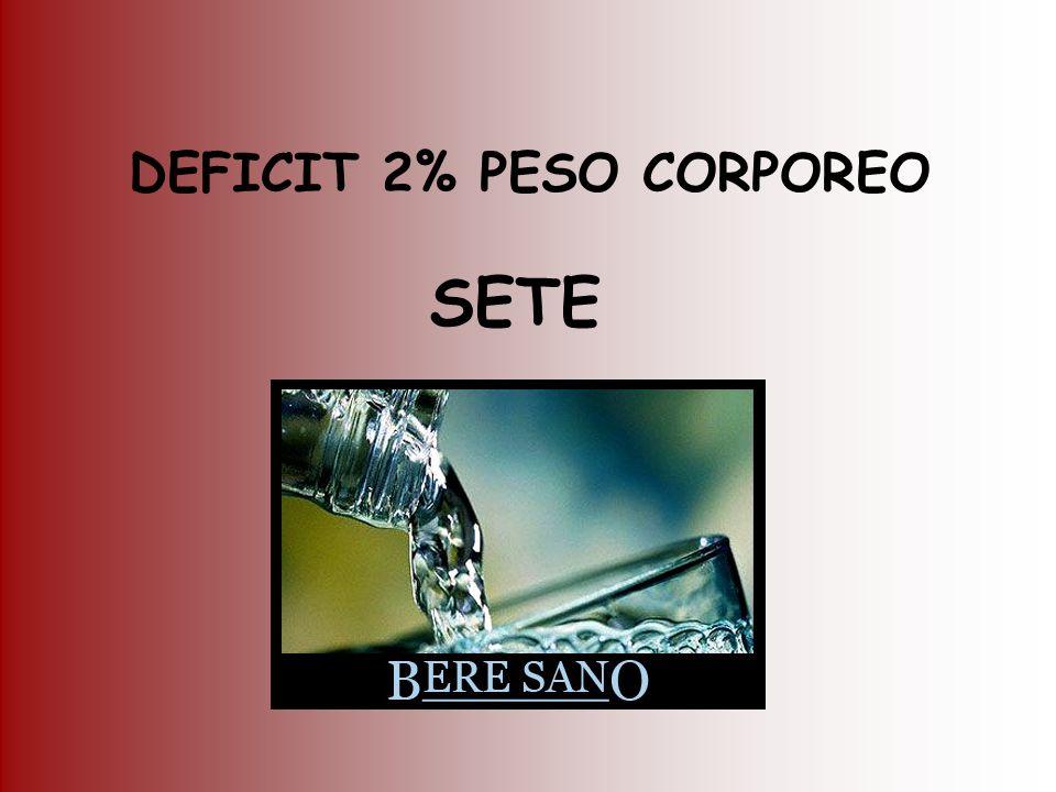 DEFICIT 6% PESO CORPOREO SETE, OLIGURIA, SPOSSATEZZA, IRRITAZIONE, AGGRESSIVITA