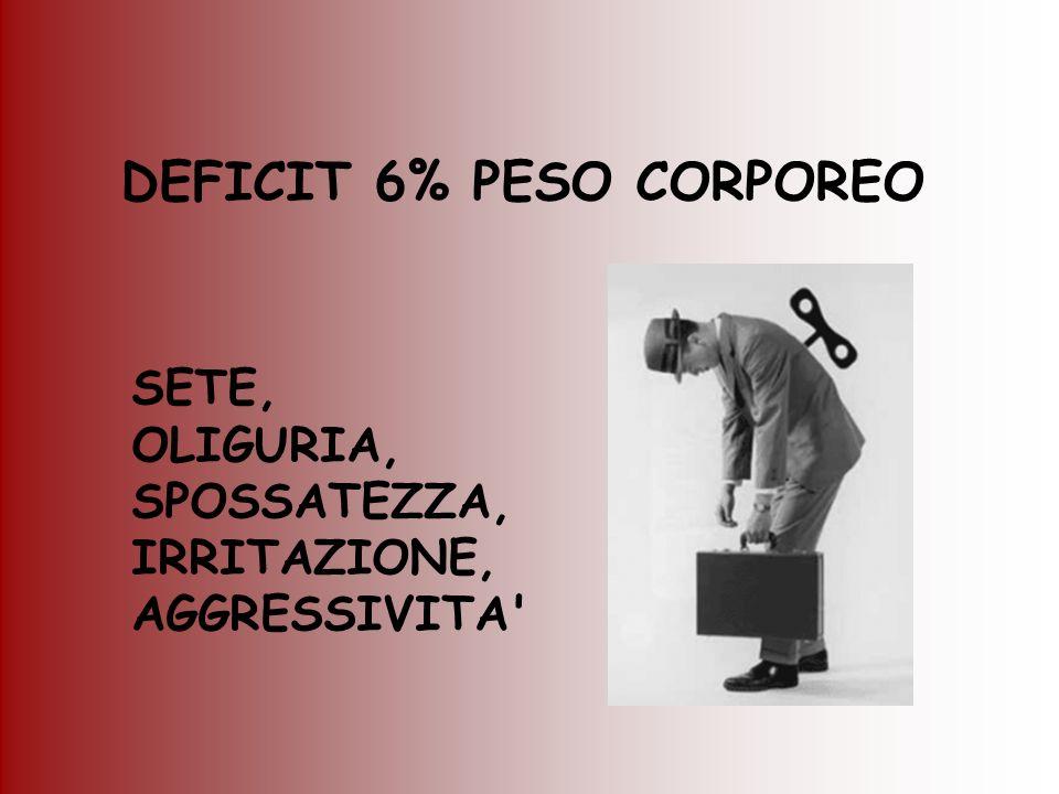 DEFICIT 6% PESO CORPOREO SETE, OLIGURIA, SPOSSATEZZA, IRRITAZIONE, AGGRESSIVITA'