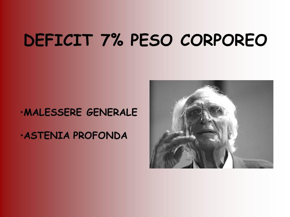 DEFICIT 10% PESO CORPOREO PERICOLO INSORGENZA COLPO DI CALORE