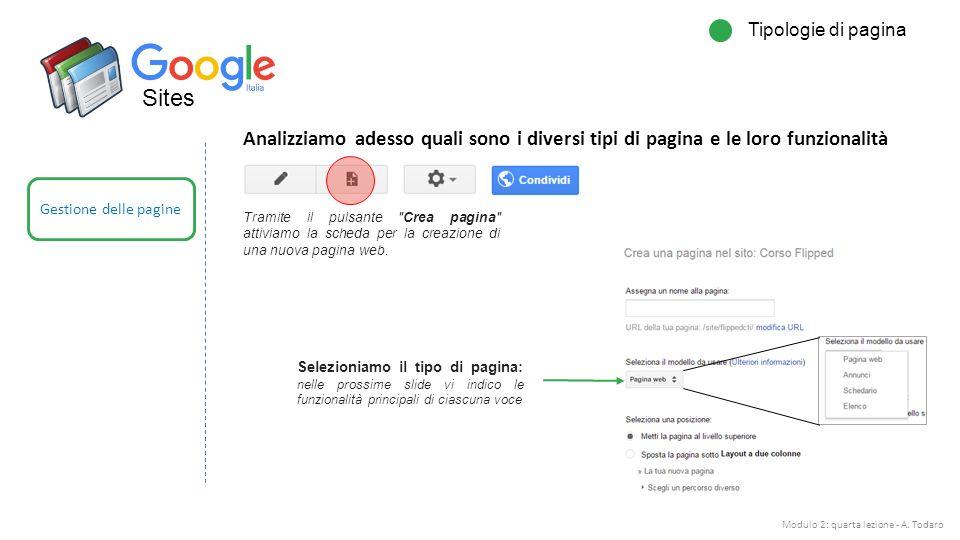 Sites Gestione delle pagine Tipologie di pagina Modulo 2: quarta lezione - A. Todaro Analizziamo adesso quali sono i diversi tipi di pagina e le loro