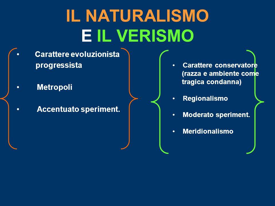 IL NATURALISMO E IL VERISMO Carattere evoluzionista progressista Metropoli Accentuato speriment.