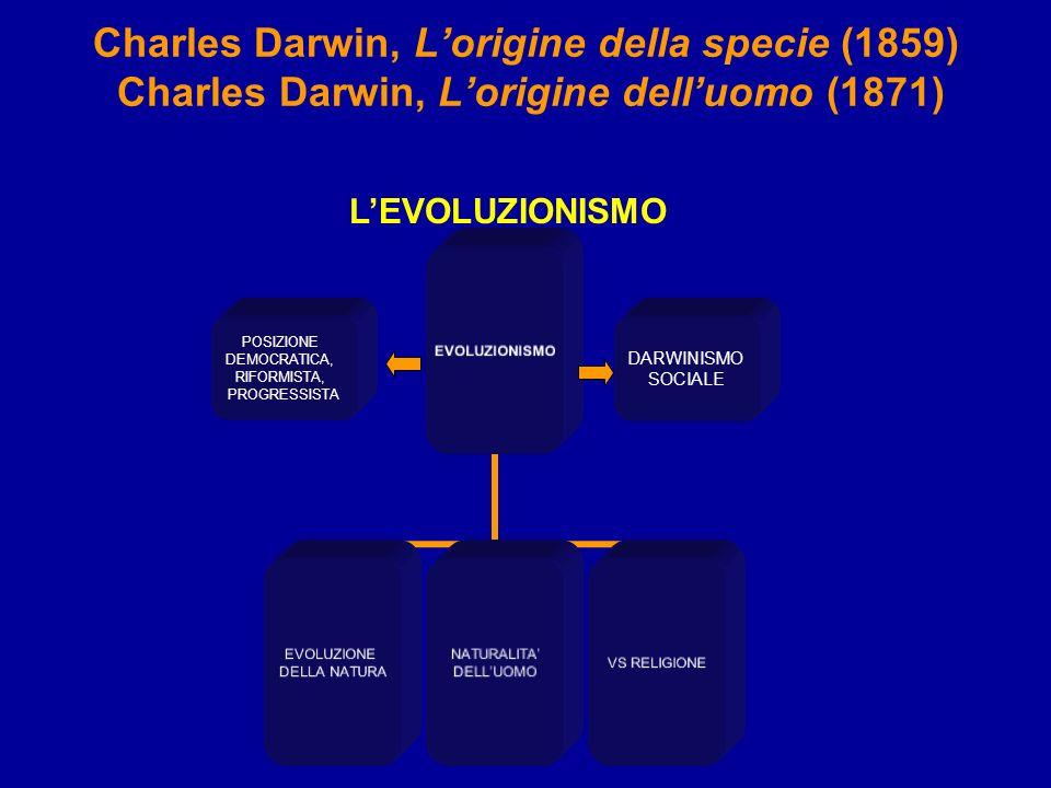 Charles Darwin, L'origine della specie (1859) Charles Darwin, L'origine dell'uomo (1871) EVOLUZIONISMO EVOLUZIONE DELLA NATURA NATURALITA' DELL'UOMO VS RELIGIONE DARWINISMO SOCIALE POSIZIONE DEMOCRATICA, RIFORMISTA, PROGRESSISTA L'EVOLUZIONISMO