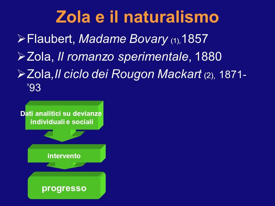 Zola e il naturalismo  Flaubert, Madame Bovary (1), 1857  Zola, Il romanzo sperimentale, 1880  Zola,Il ciclo dei Rougon Mackart (2), 1871- '93 Dati analitici su devianze individuali e sociali progresso intervento