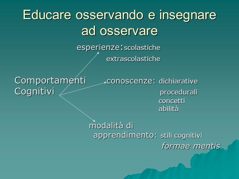 Educare osservando e insegnare ad osservare  Un possibile schema…  Obiettivi cognitivi  Obiettivi metacognitivi  Obiettivi sociali  Disposizioni della mente