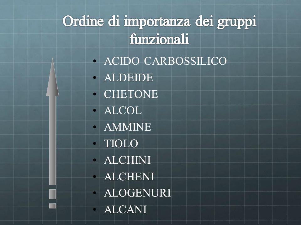 ACIDO CARBOSSILICO ALDEIDE CHETONE ALCOL AMMINE TIOLO ALCHINI ALCHENI ALOGENURI ALCANI