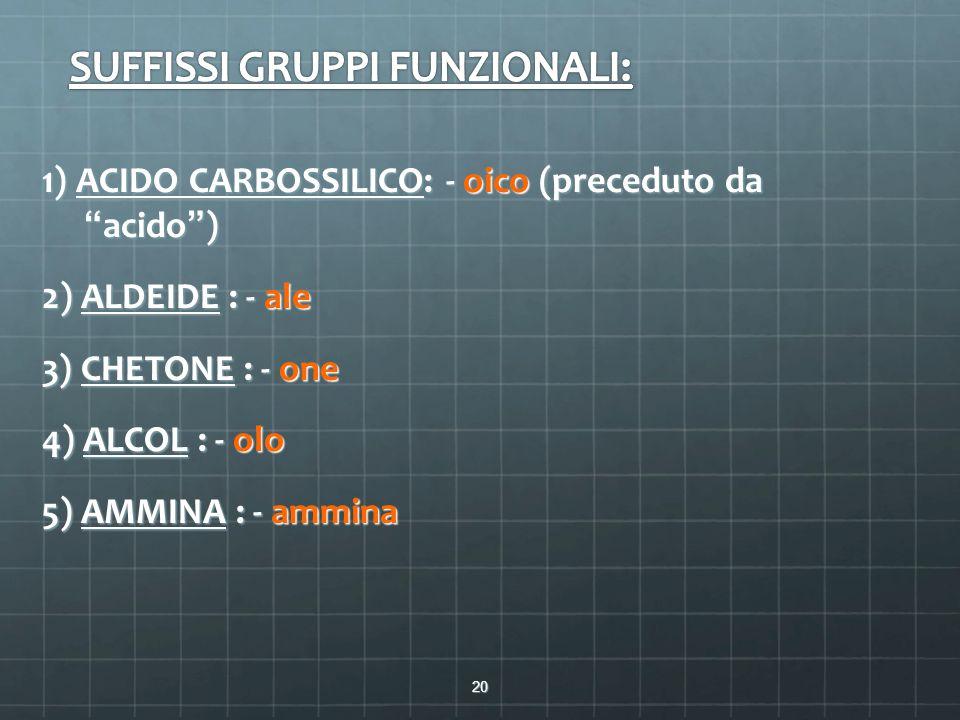 """1) ACIDO CARBOSSILICO: - oico (preceduto da """"acido"""") 2) ALDEIDE : - ale 3) CHETONE : - one 4) ALCOL : - olo 5) AMMINA : - ammina 20"""