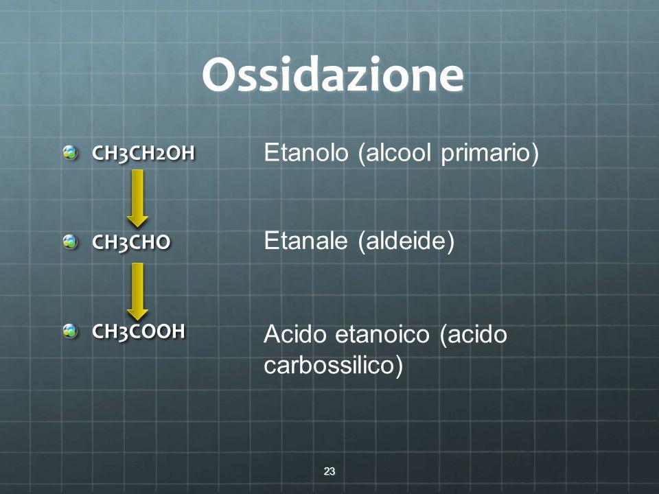 Ossidazione CH3CH2OHCH3CHOCH3COOH 23 Etanolo (alcool primario) Etanale (aldeide) Acido etanoico (acido carbossilico)