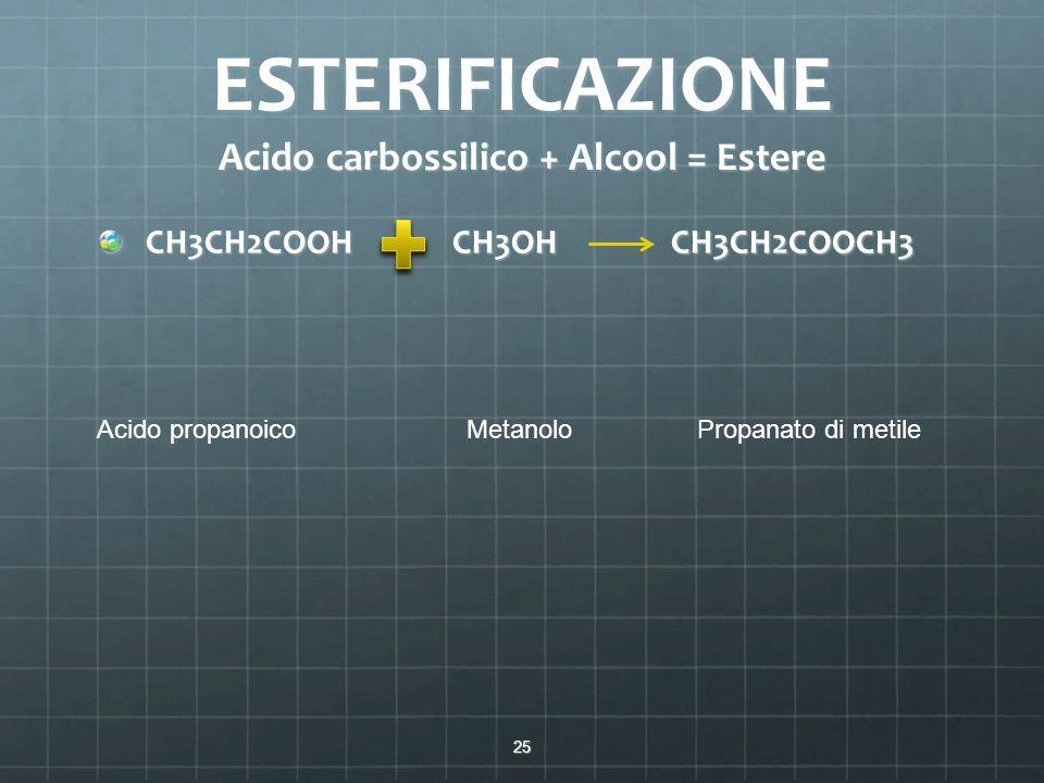 ESTERIFICAZIONE Acido carbossilico + Alcool = Estere CH3CH2COOH CH3OH CH3CH2COOCH3 25 Acido propanoicoMetanoloPropanato di metile