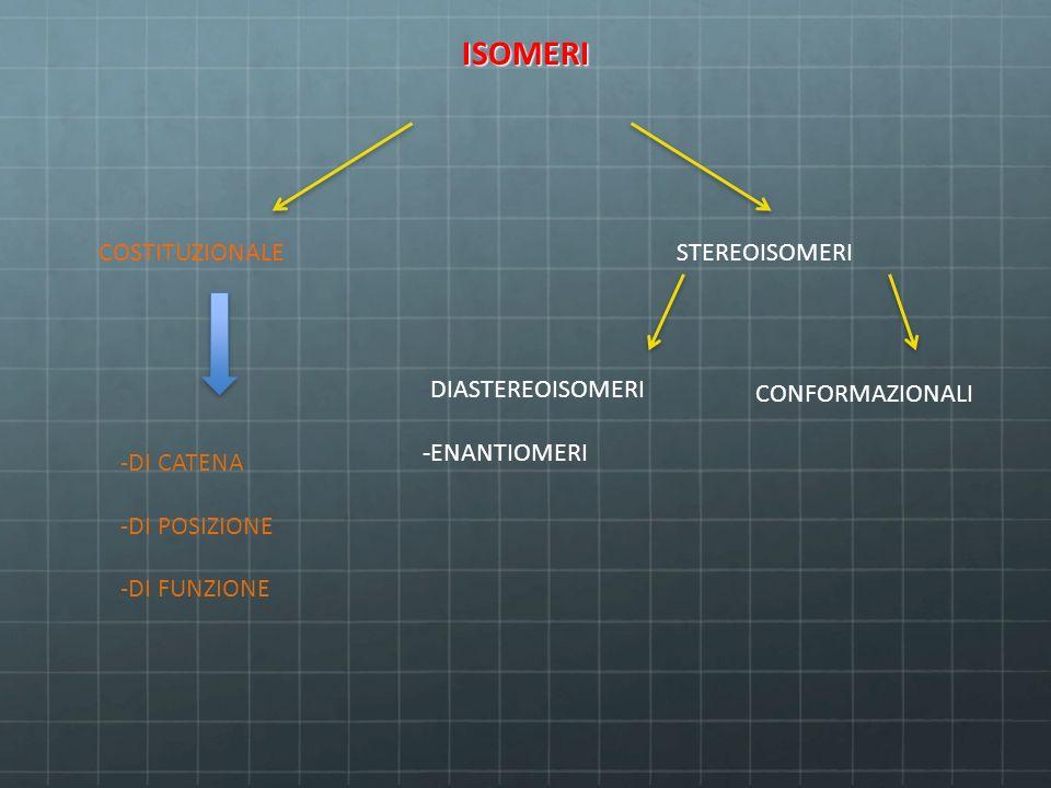 ISOMERI STEREOISOMERI -DI CATENA -DI POSIZIONE -DI FUNZIONE -DIASTEREOISOMERI -ENANTIOMERI COSTITUZIONALE CONFORMAZIONALI