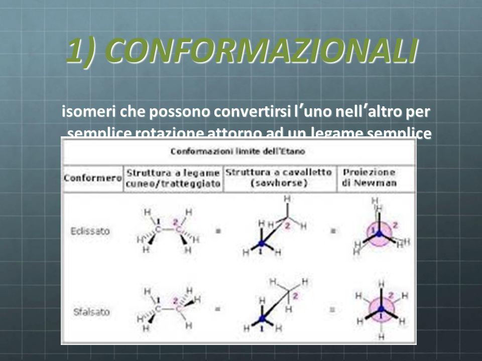 1) CONFORMAZIONALI isomeri che possono convertirsi l'uno nell'altro per semplice rotazione attorno ad un legame semplice isomeri che possono convertir