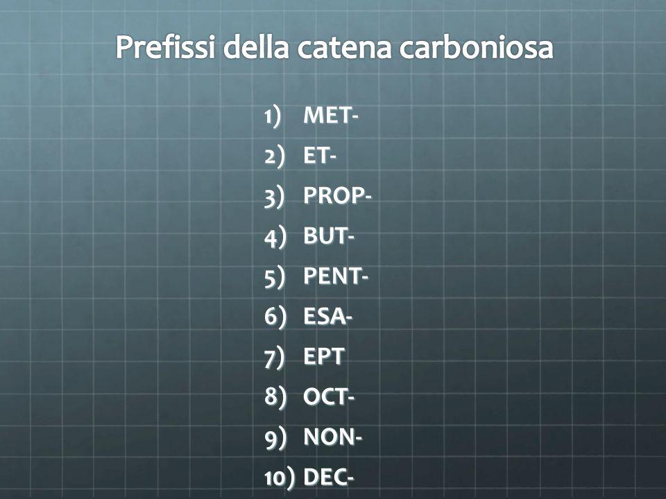 CLASSIFICAZIONE MONOSACCARIDI FORMA LINEARE 46 C C C C CH 2 OH H H H O