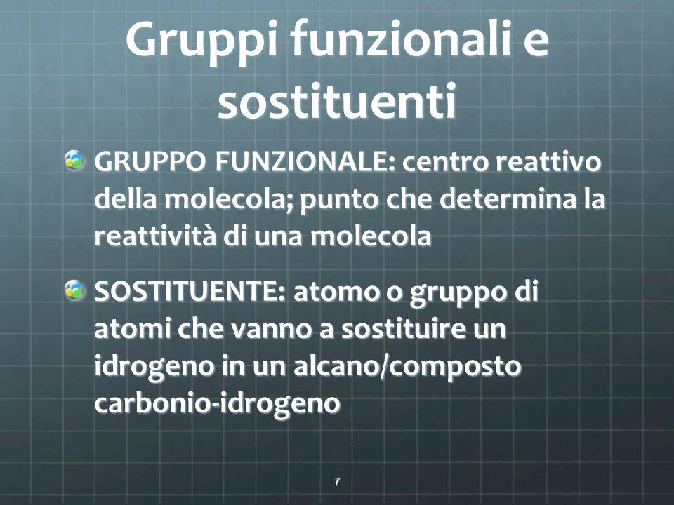 Gruppi funzionali e sostituenti GRUPPO FUNZIONALE: centro reattivo della molecola; punto che determina la reattività di una molecola SOSTITUENTE: atom