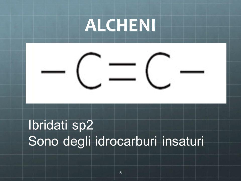 ALCHENI 8 Ibridati sp2 Sono degli idrocarburi insaturi