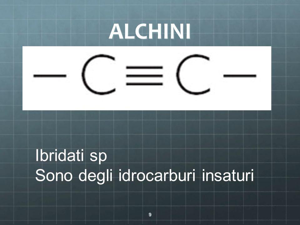 1) ACIDO CARBOSSILICO: - oico (preceduto da acido ) 2) ALDEIDE : - ale 3) CHETONE : - one 4) ALCOL : - olo 5) AMMINA : - ammina 20