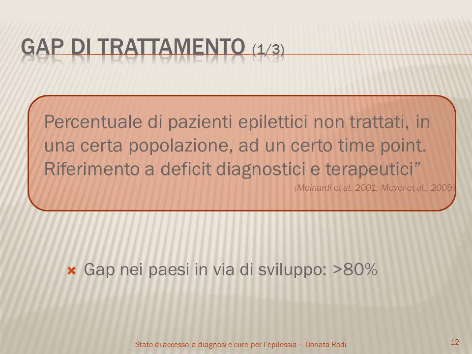 Stato di accesso a diagnosi e cure per l'epilessia – Donata Rodi Percentuale di pazienti epilettici non trattati, in una certa popolazione, ad un certo time point.