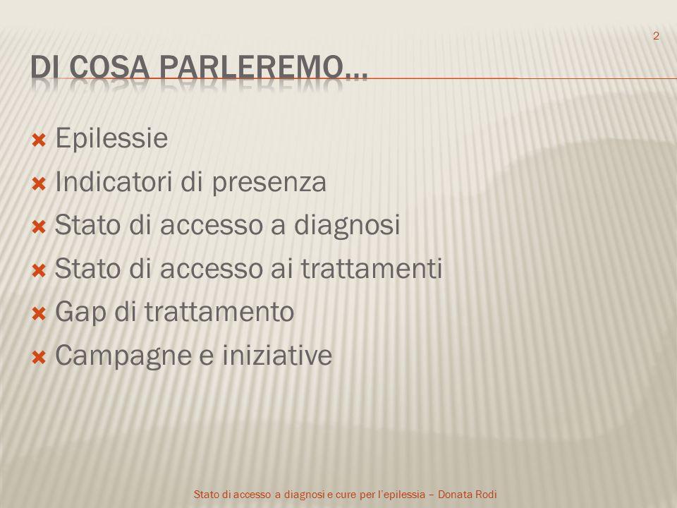 Stato di accesso a diagnosi e cure per l'epilessia – Donata Rodi  Epilessie  Indicatori di presenza  Stato di accesso a diagnosi  Stato di accesso ai trattamenti  Gap di trattamento  Campagne e iniziative 2