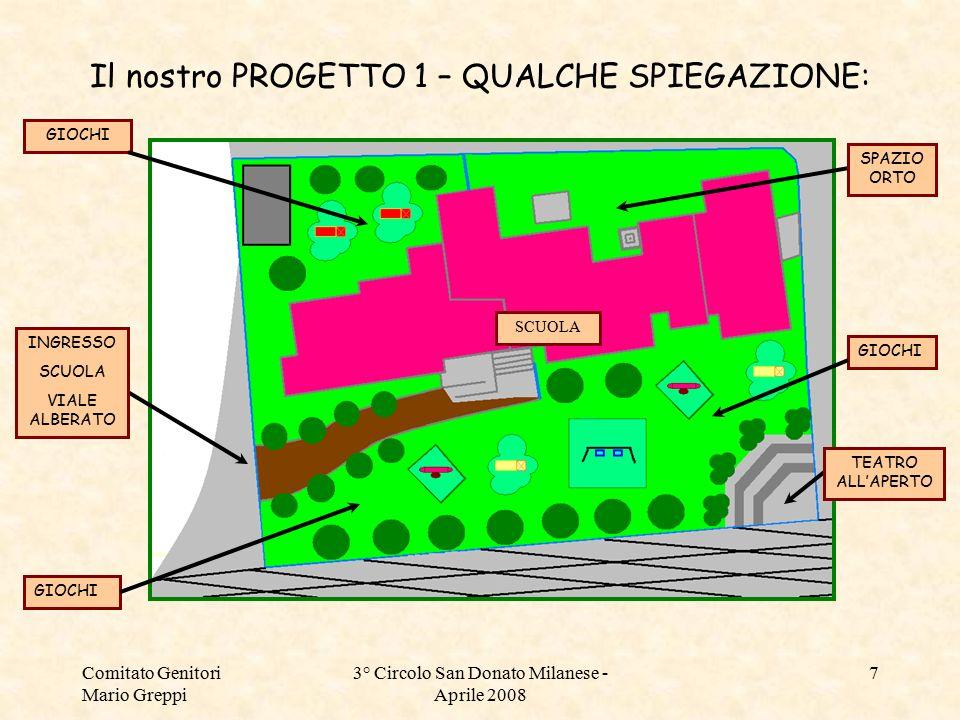 Comitato Genitori Mario Greppi 3° Circolo San Donato Milanese - Aprile 2008 7 GIOCHI INGRESSO SCUOLA VIALE ALBERATO TEATRO ALL'APERTO SCUOLA SPAZIO OR