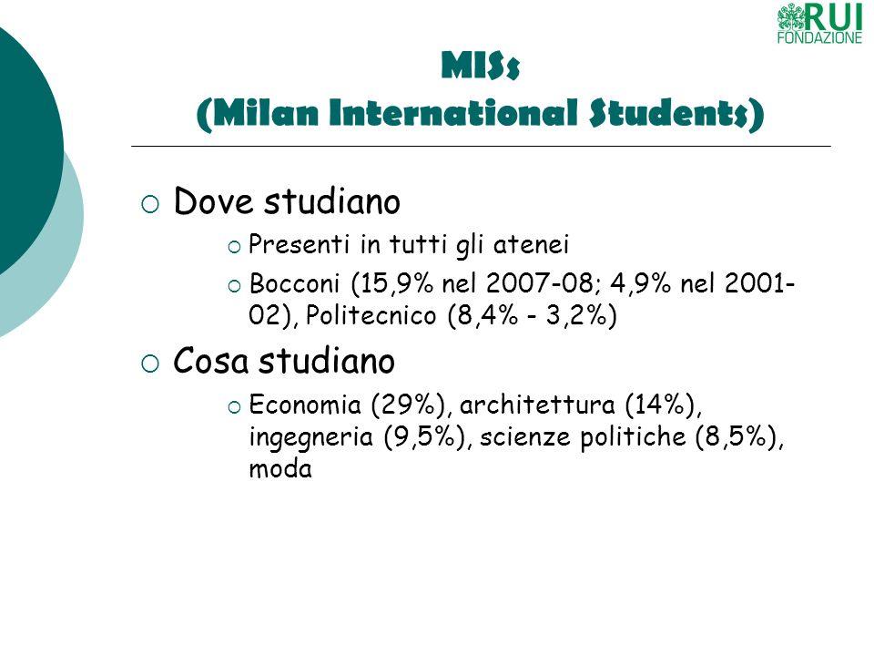 Perché Milano città del mondo, la più internazionale e cosmopolita delle città italiane città della moda, del design, dell'economia e dell'industria sede di università di qualità e istituti di istruzione superiore di eccellenza gateway to Europe