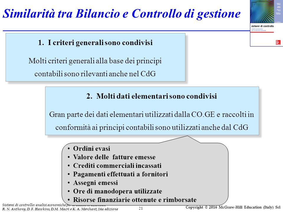 21 Sistemi di controllo: analisi economiche per le decisioni aziendali R.