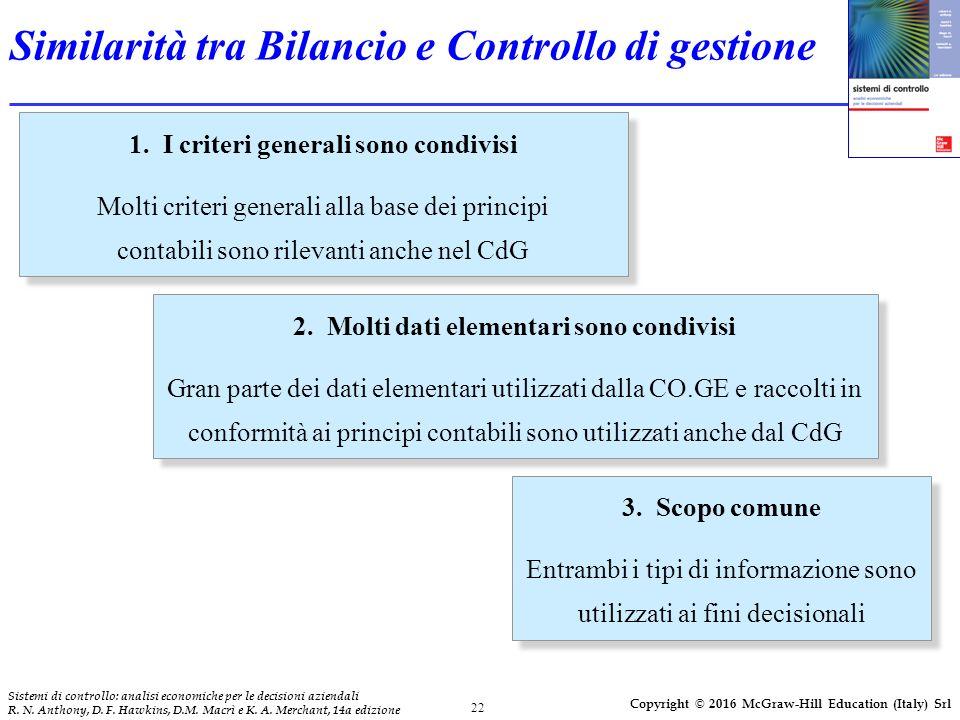 22 Sistemi di controllo: analisi economiche per le decisioni aziendali R. N. Anthony, D. F. Hawkins, D.M. Macrì e K. A. Merchant, 14a edizione Copyrig