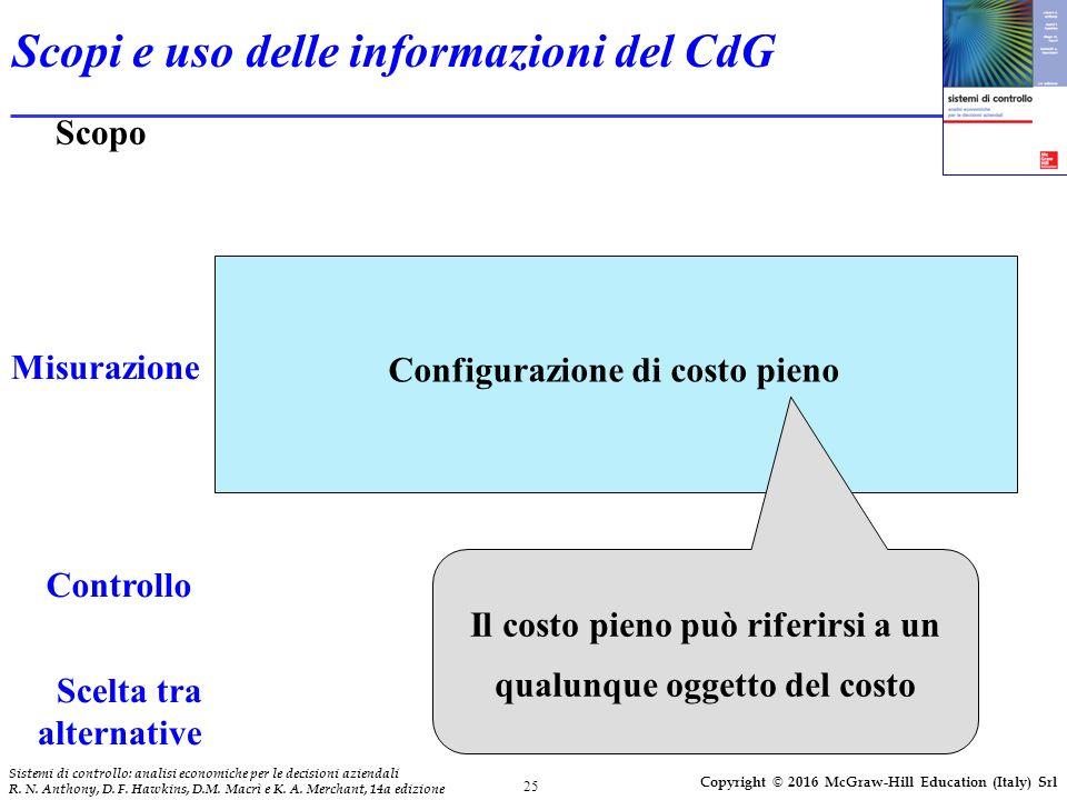 25 Sistemi di controllo: analisi economiche per le decisioni aziendali R.