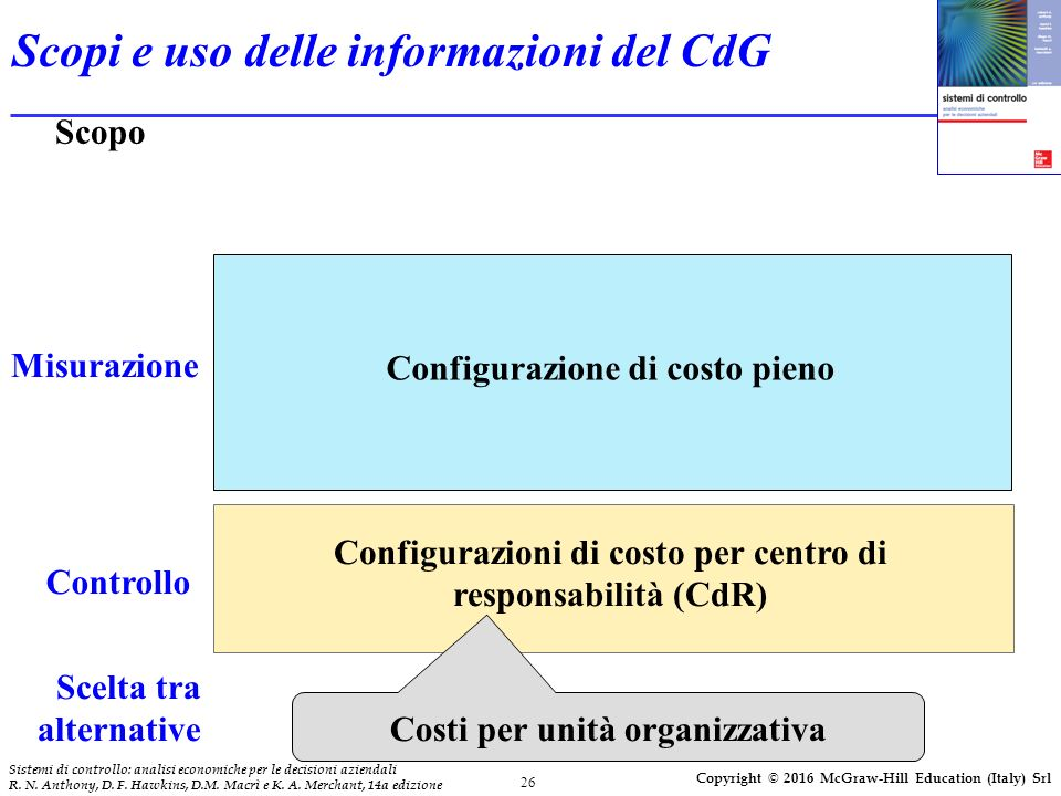 26 Sistemi di controllo: analisi economiche per le decisioni aziendali R. N. Anthony, D. F. Hawkins, D.M. Macrì e K. A. Merchant, 14a edizione Copyrig