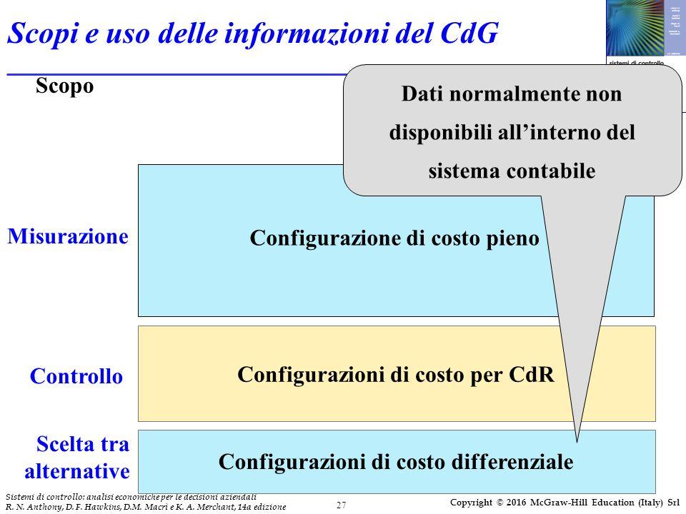 27 Sistemi di controllo: analisi economiche per le decisioni aziendali R. N. Anthony, D. F. Hawkins, D.M. Macrì e K. A. Merchant, 14a edizione Copyrig