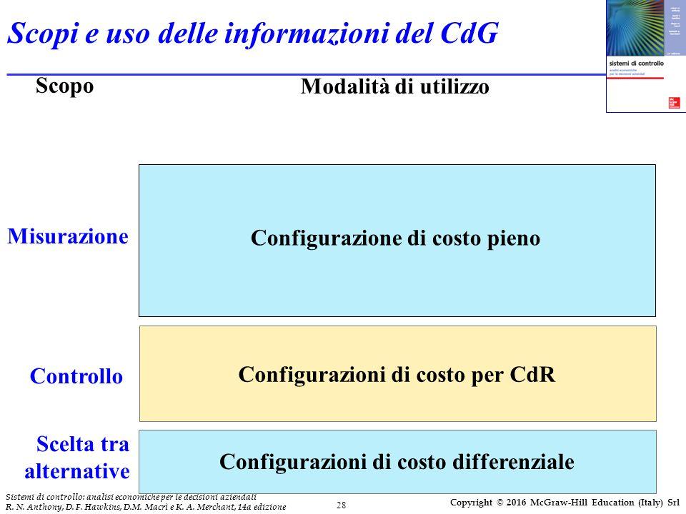 28 Sistemi di controllo: analisi economiche per le decisioni aziendali R. N. Anthony, D. F. Hawkins, D.M. Macrì e K. A. Merchant, 14a edizione Copyrig